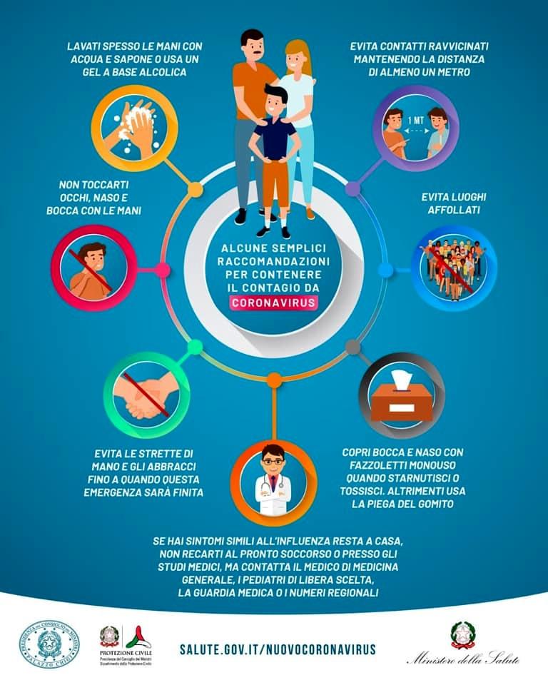 infografica coronavirus governo-2